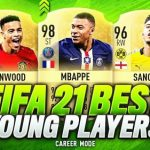 Best Players To Buy In FIFA 21 Career Mode
